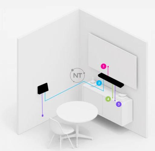 Phòng nhỏ + Giá gắn tường cho Tap