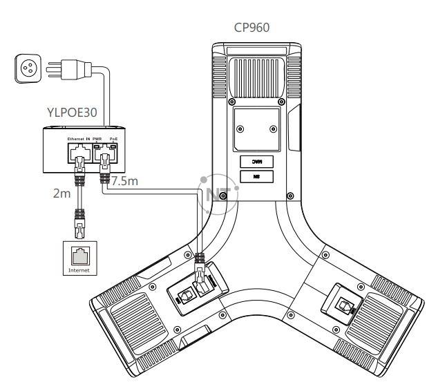 Mô hình kết nối Yealink YLPOE30
