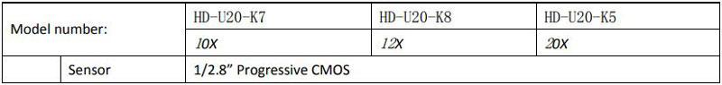 Bảng so sánh chi tiết webcam hội nghị Oneking HD9 Series