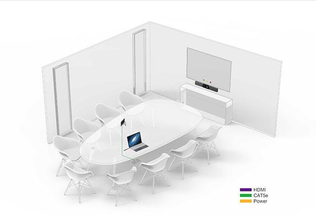 Yealink MeetingBar A30 Teams Edition