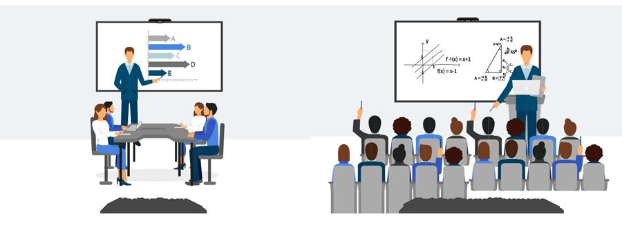 Chia sẻ màn hình không gặp sự cố, Kinh nghiệm cộng tác trong nhóm được nâng cấp