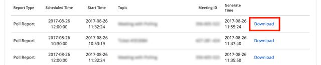 Zoom sẽ chuyển hướng bạn đến tab Report Queues. Tại đây, bạn có thể tải xuống bản danh sách những người tham gia dưới dạng tệp CSV.