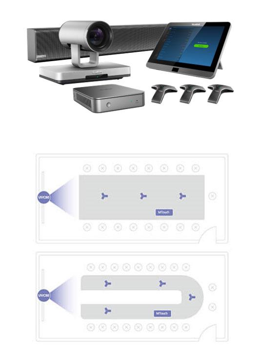 Yealink ZVC800-Touch đối với các phòng lớn và cực lớn